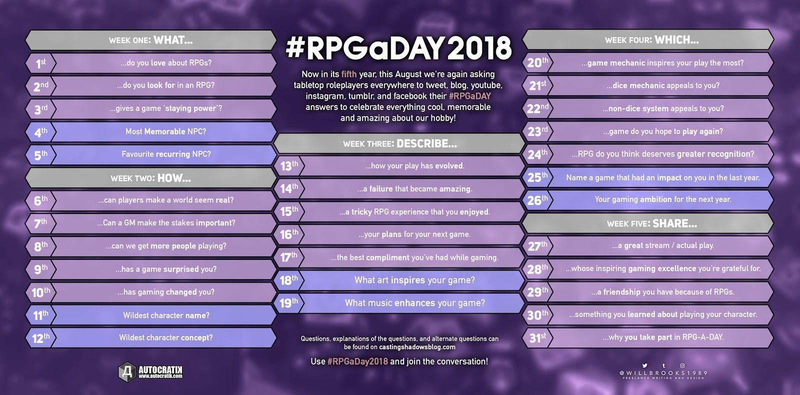 RPG-a-Day 2018